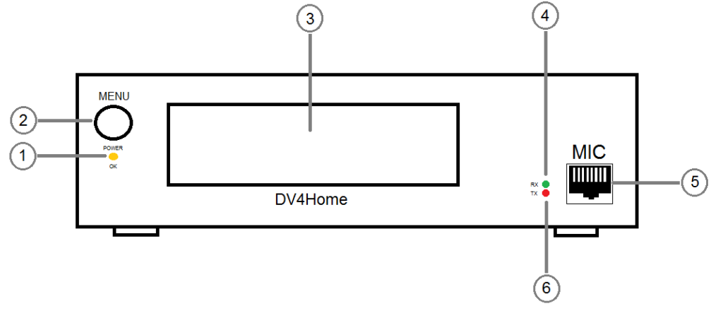DV4home_Front_panel