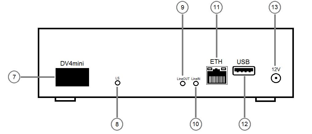 DV4home_rear_panel
